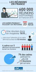infographie réunions